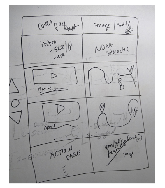 wireframe sketch of the project design