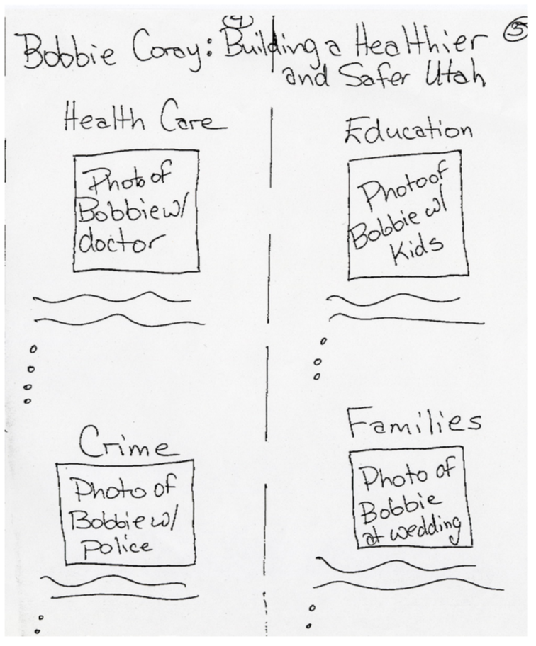 "Brochure layout mock-up for panels four and five. Handwritten text at the top reads ""Bobbie Coray: Building a Healthier and Safer Utah."" Below that are section placements for health care, crime, education, and families."